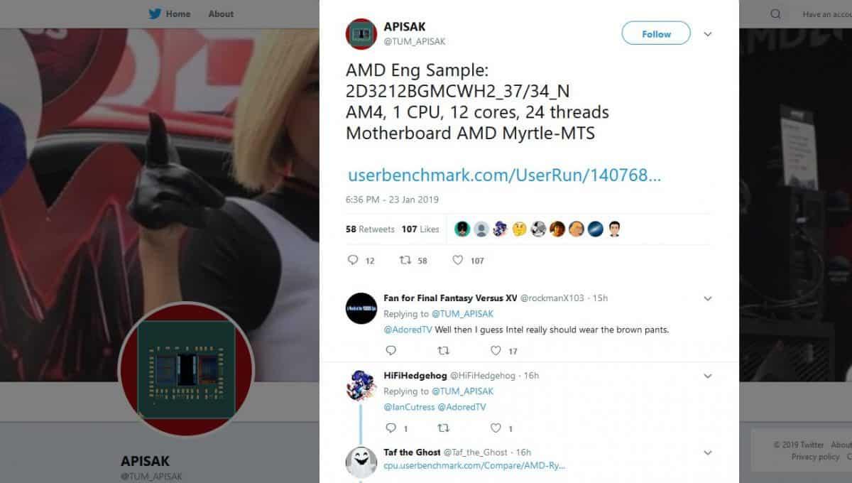 CPU AMD Zen 2