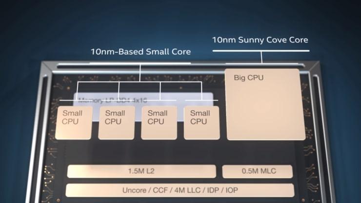 Intel mostrou