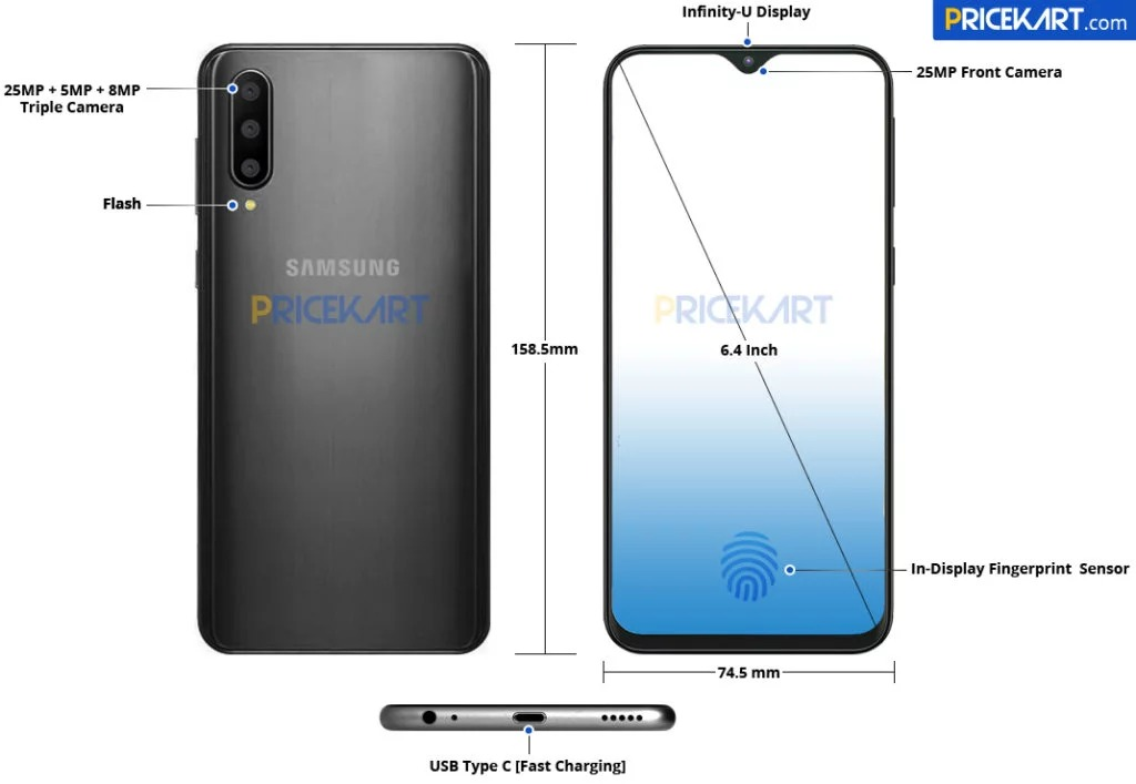 design do Samsung Galaxy A50