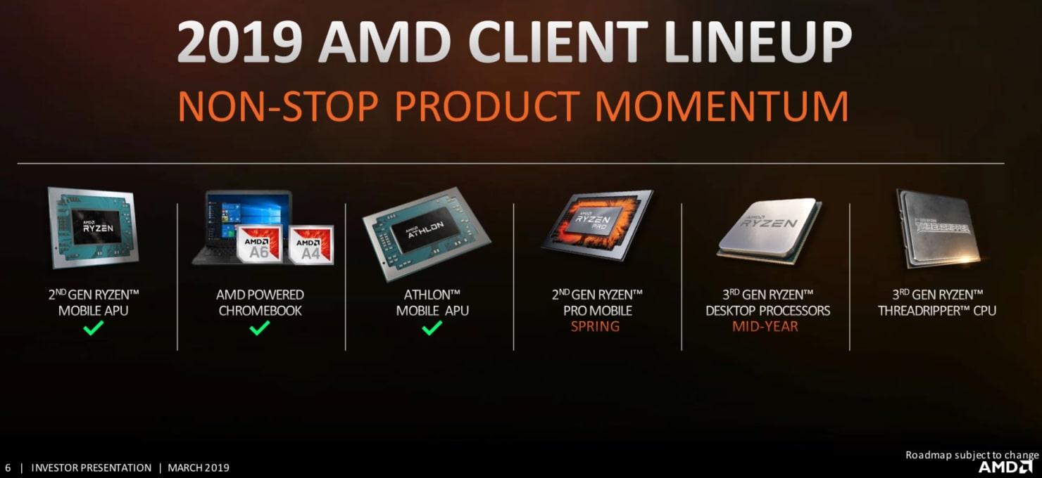 Lançamento dos AMD Ryzen 3000