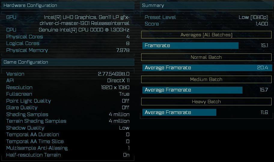 Intel Gen 11
