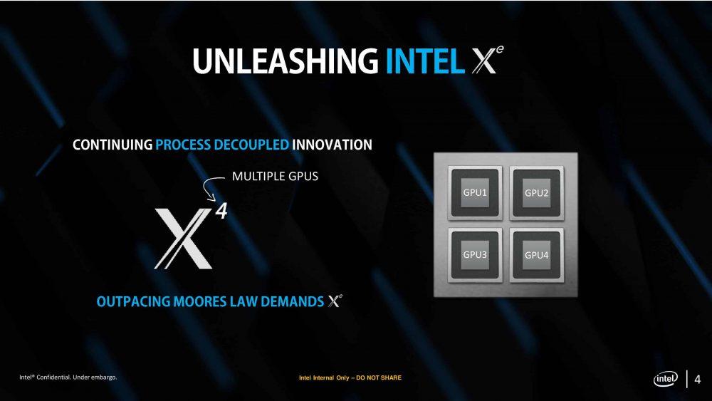 Intel Xe, Intel Xe vão
