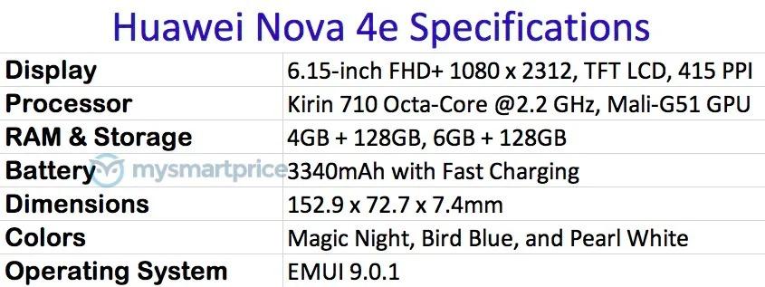 Huawei P30 Lite: