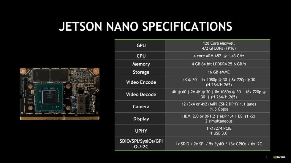 Jetson Nano