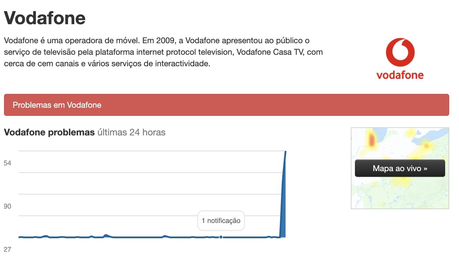 vodafone sem internet
