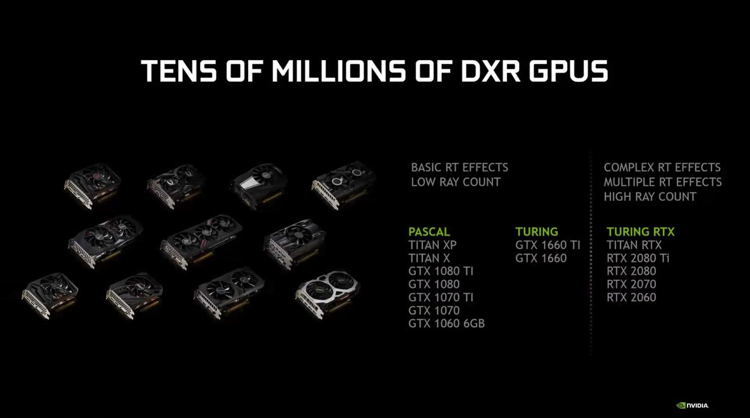 NVIDIA GTX RTX, placas gtx
