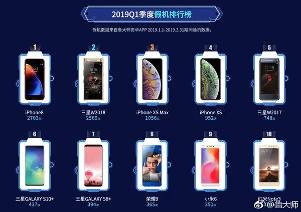 smartphone mais