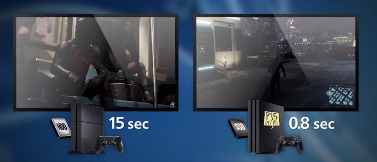 Sony PS5: