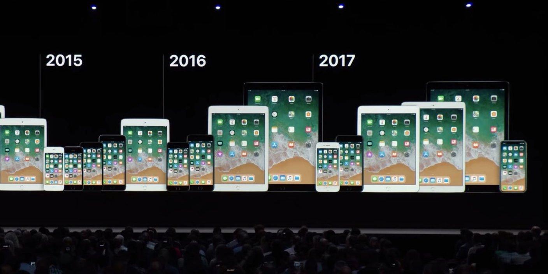 iOS 13 vai