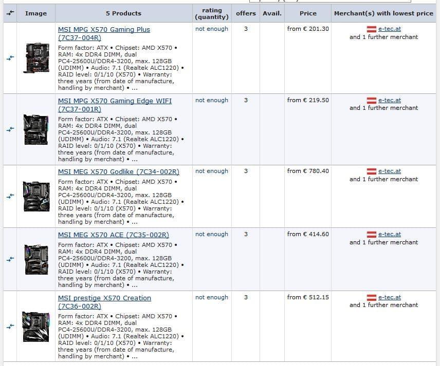 MSI AMD X570