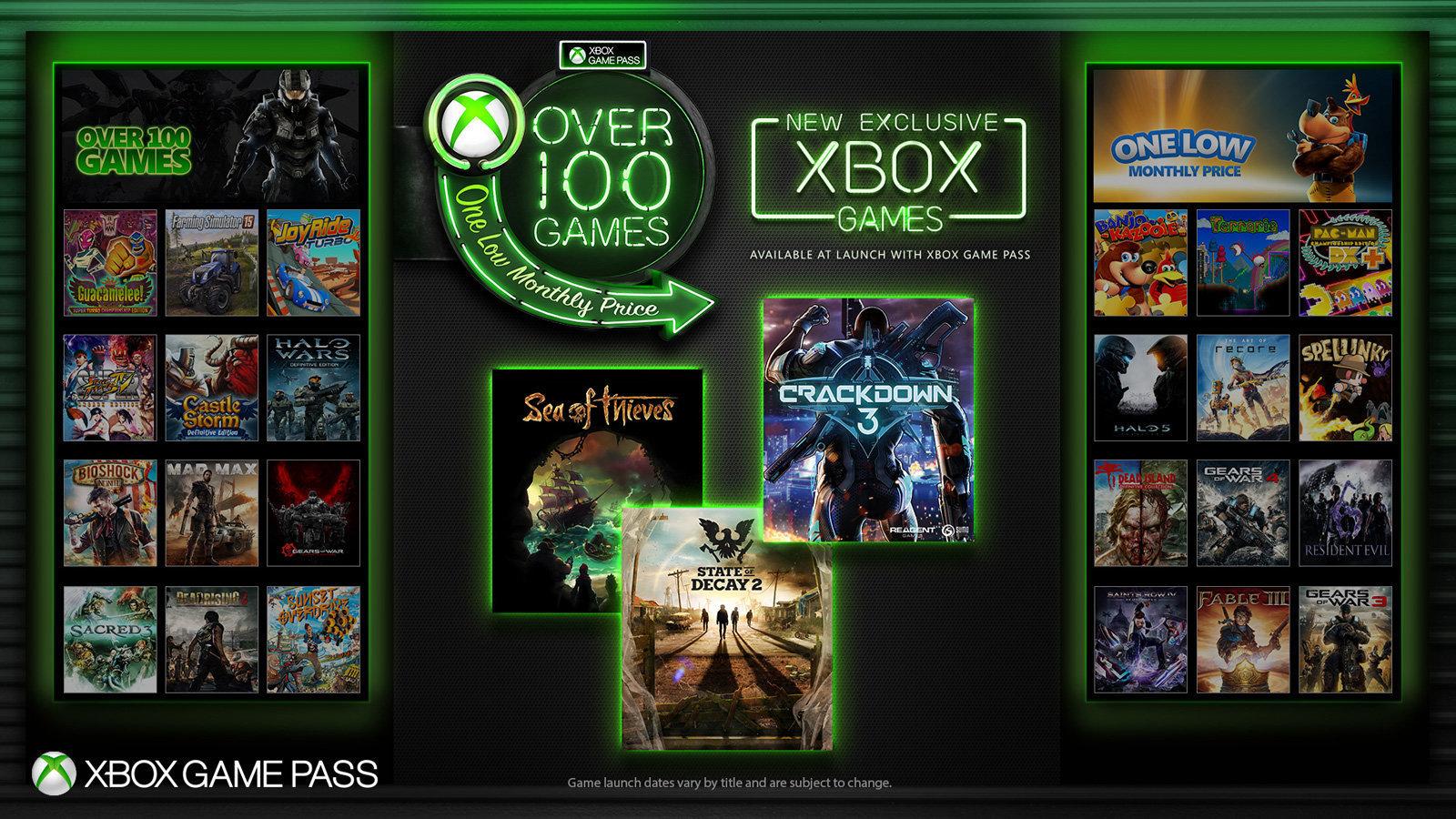 PS5 vs Xbox 2 (Scarlett)