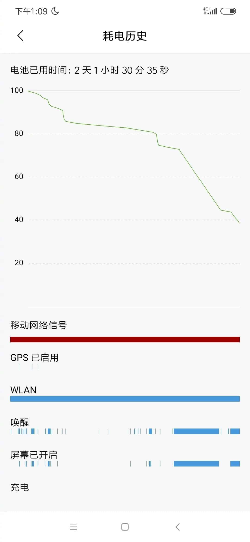 Bateria do Redmi Note 8