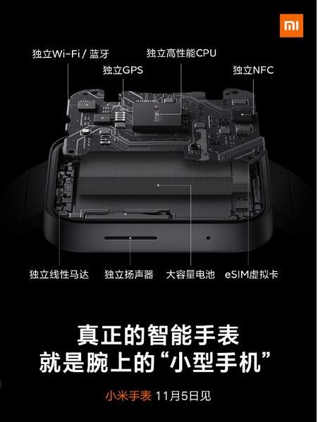 smartwatch da Xiaomi