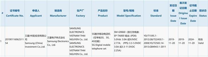Galaxy S11 5G