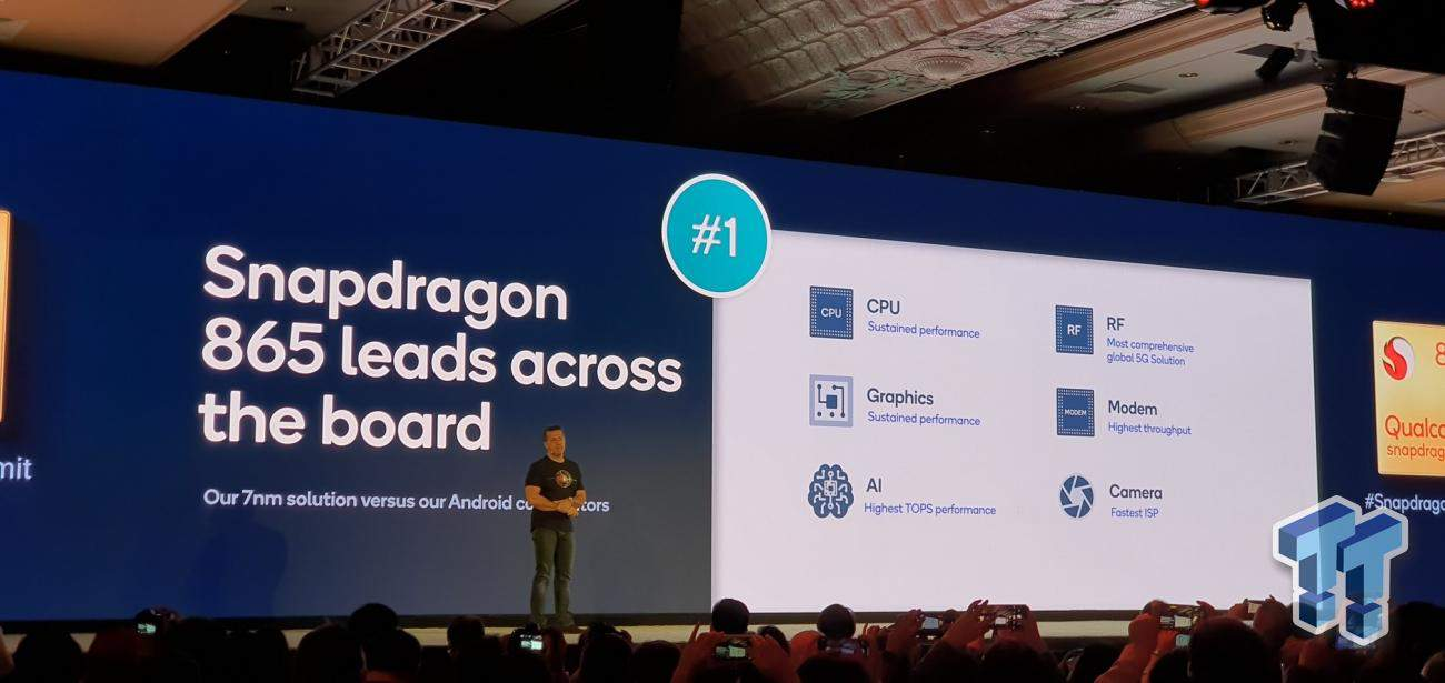 Qualcomm Snapdragon 4