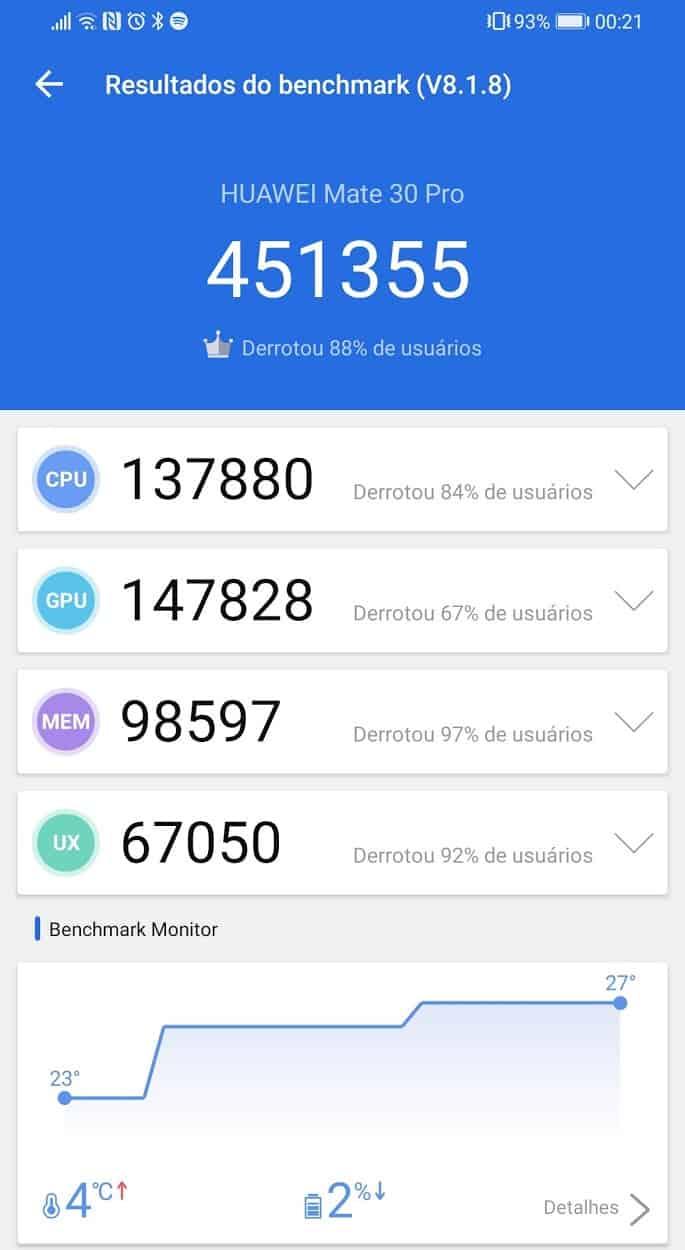 Review Huawei Mate 30