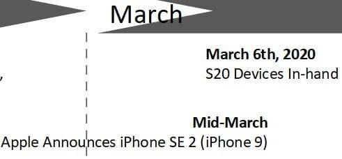 lançamento do iPhone 9