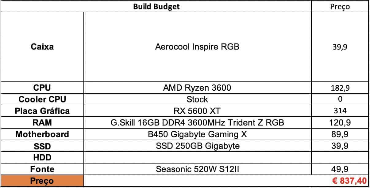 build budget perfeita