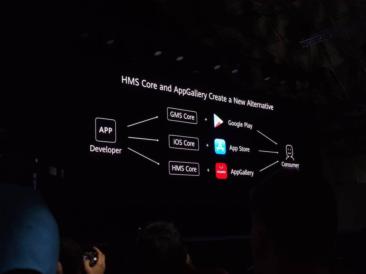Huawei, AppGallery