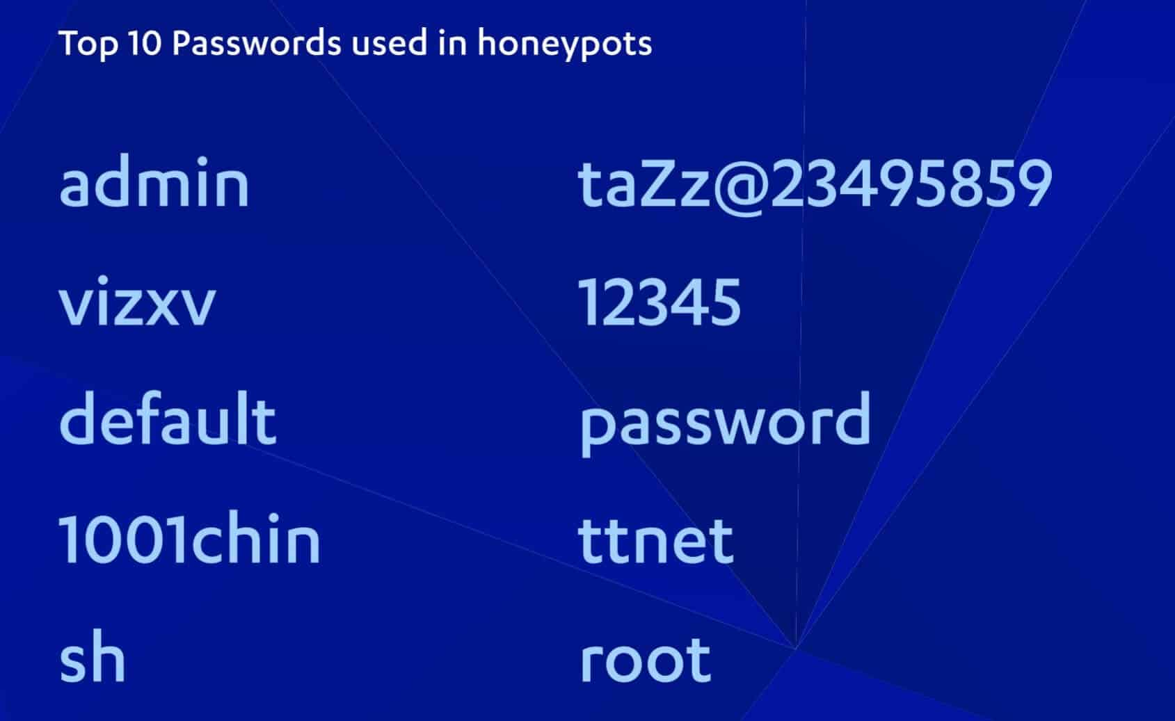 destas passwords