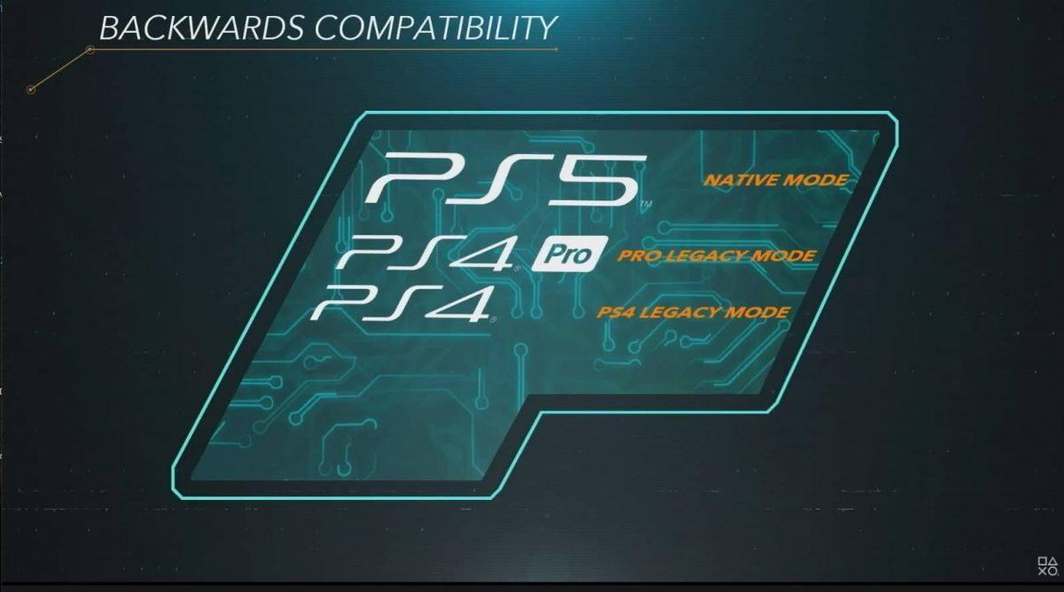 A Sony já percebeu