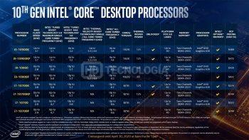 apresentação Intel Core