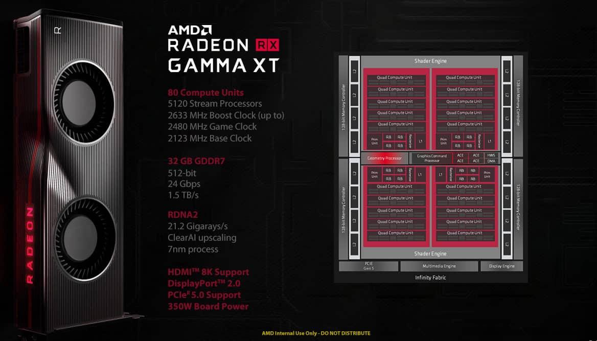 Radeon Gamma