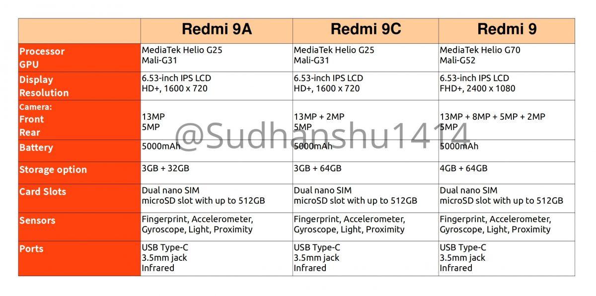Redmi 9 especificações