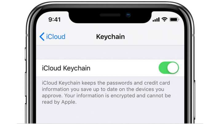 Passwords Apple