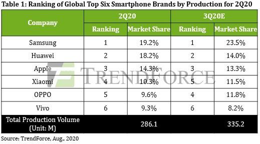 lojas online smartphones