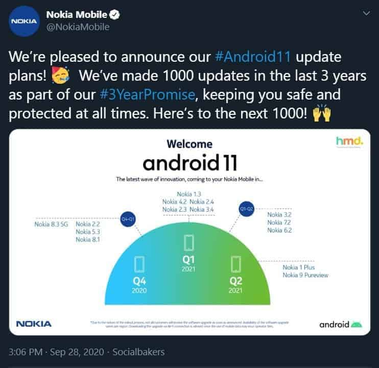Nokia Android 11.