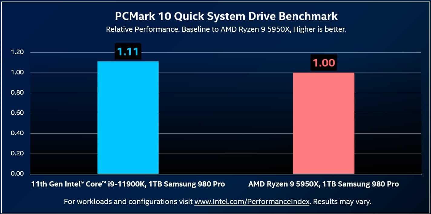 Intel PCIe